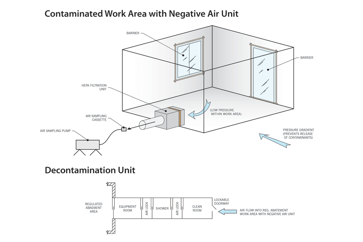 Negative Air Unit Diagram