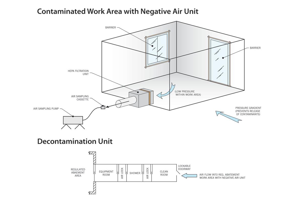 Negative Air Unit Diagram